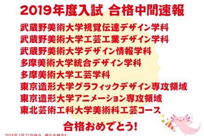 2019年度入試合格中間速報